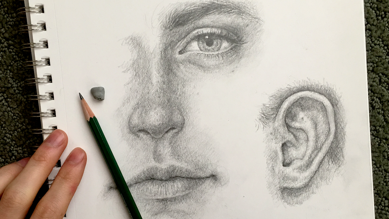 Drawing the Facial Features