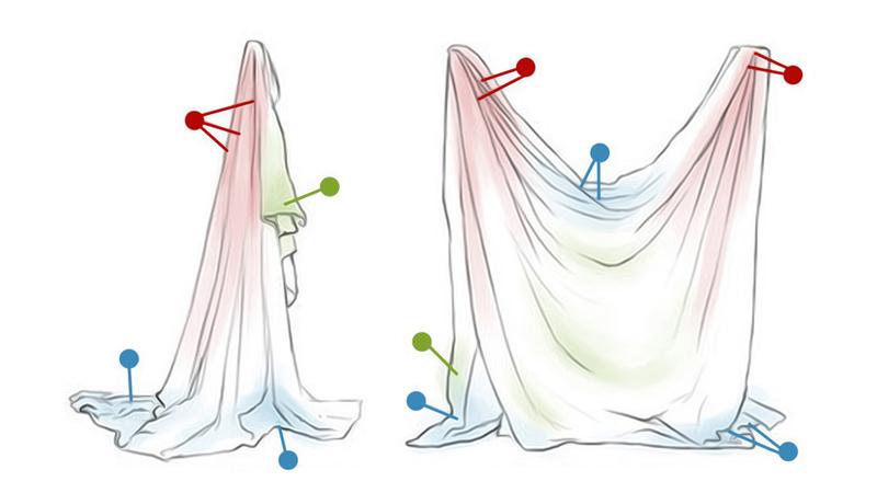 Clothing and Fabric Folding