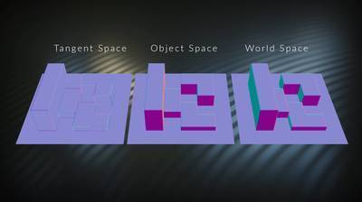 Height Maps Vs. Normal Maps