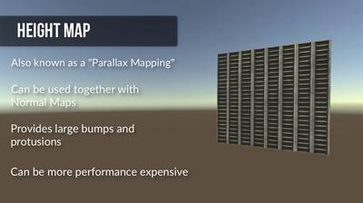 Understanding Texture Maps
