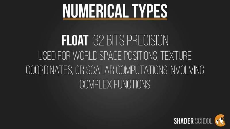 Understanding Numerical Types