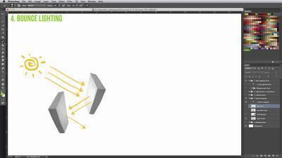 Understanding Bounce Lighting