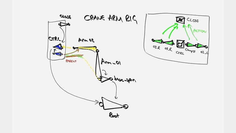 Rig a Crane Arm - Part 05