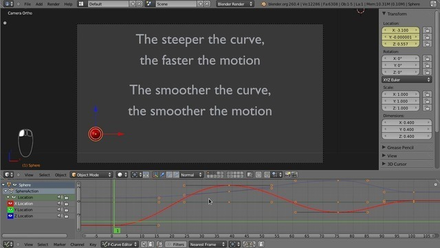 Introduction to the Animation Editors