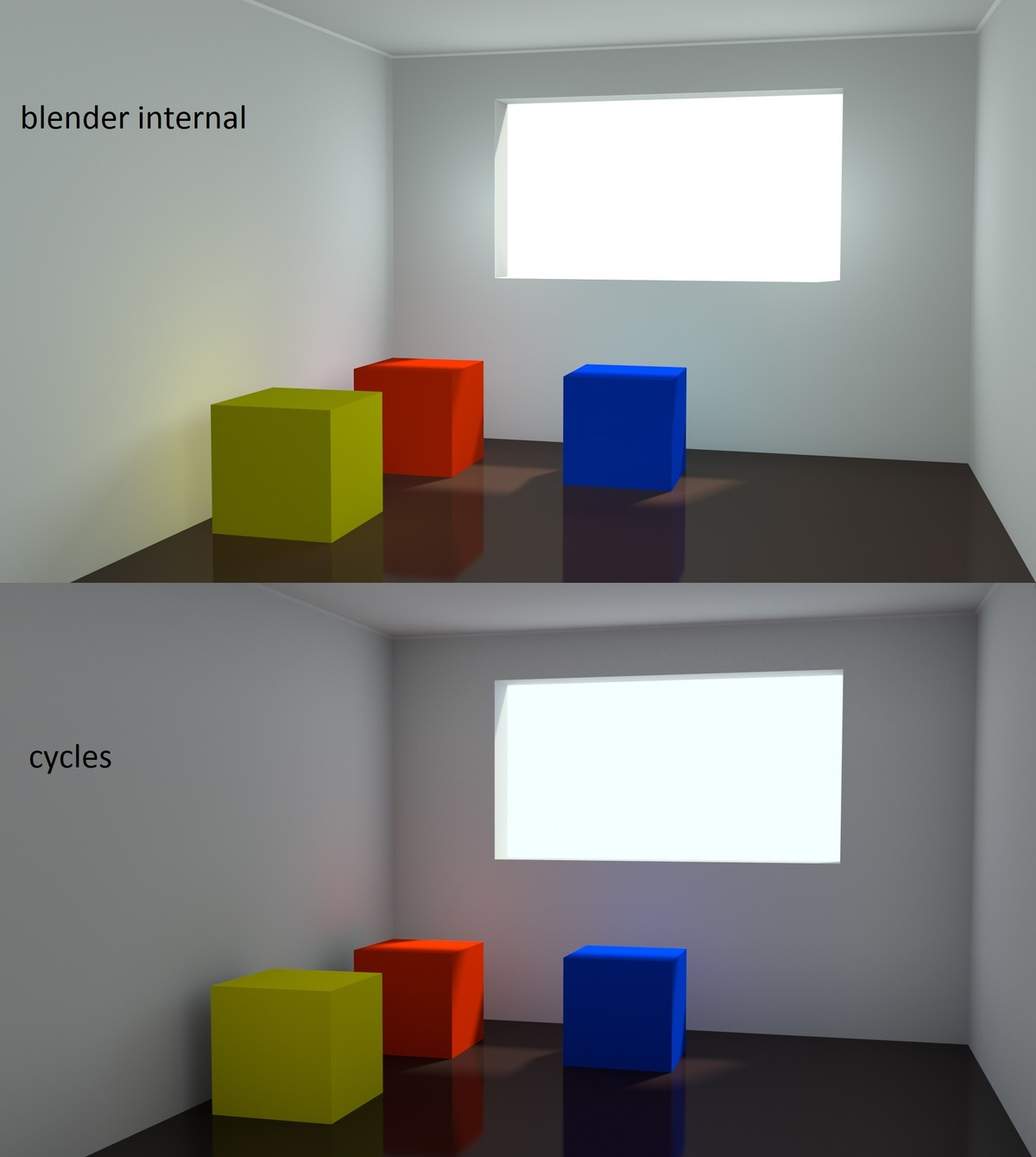 Blender Internal vs Cycles