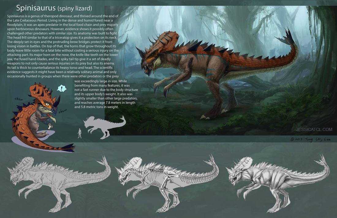 Spinisaurus