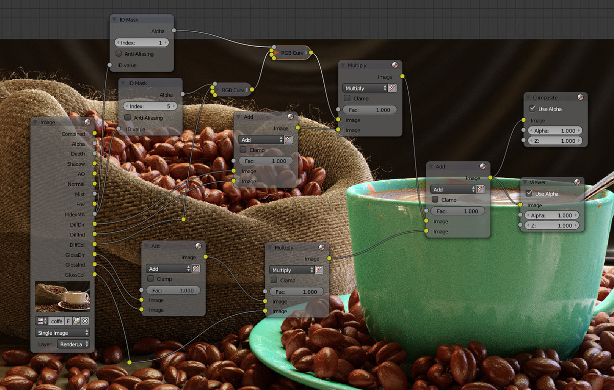 Compositing a Coffee Scene: Multiple id masked diffuse. WIP
