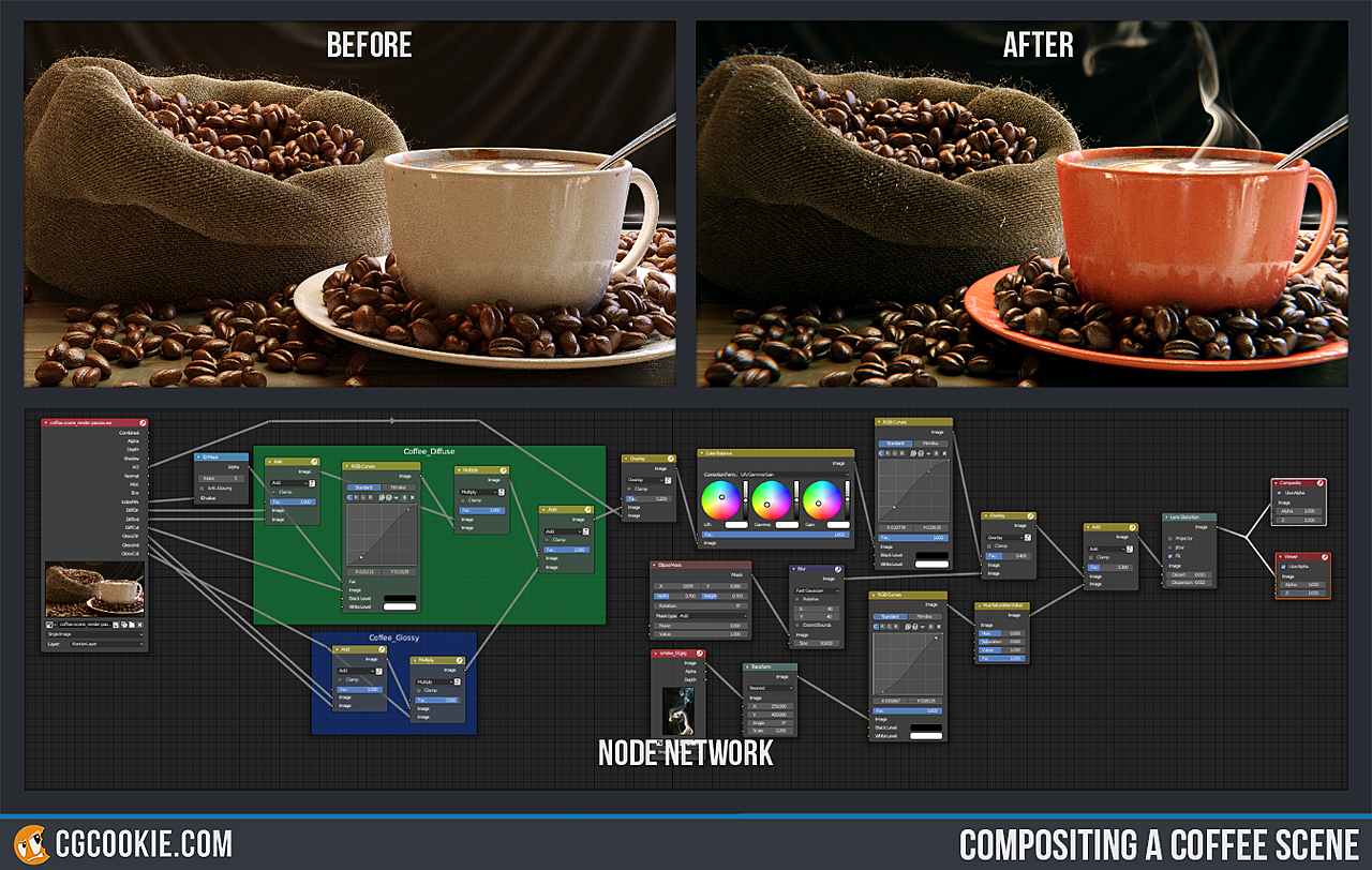 """End result from the """"Fundamentals of Compositing"""" course"""