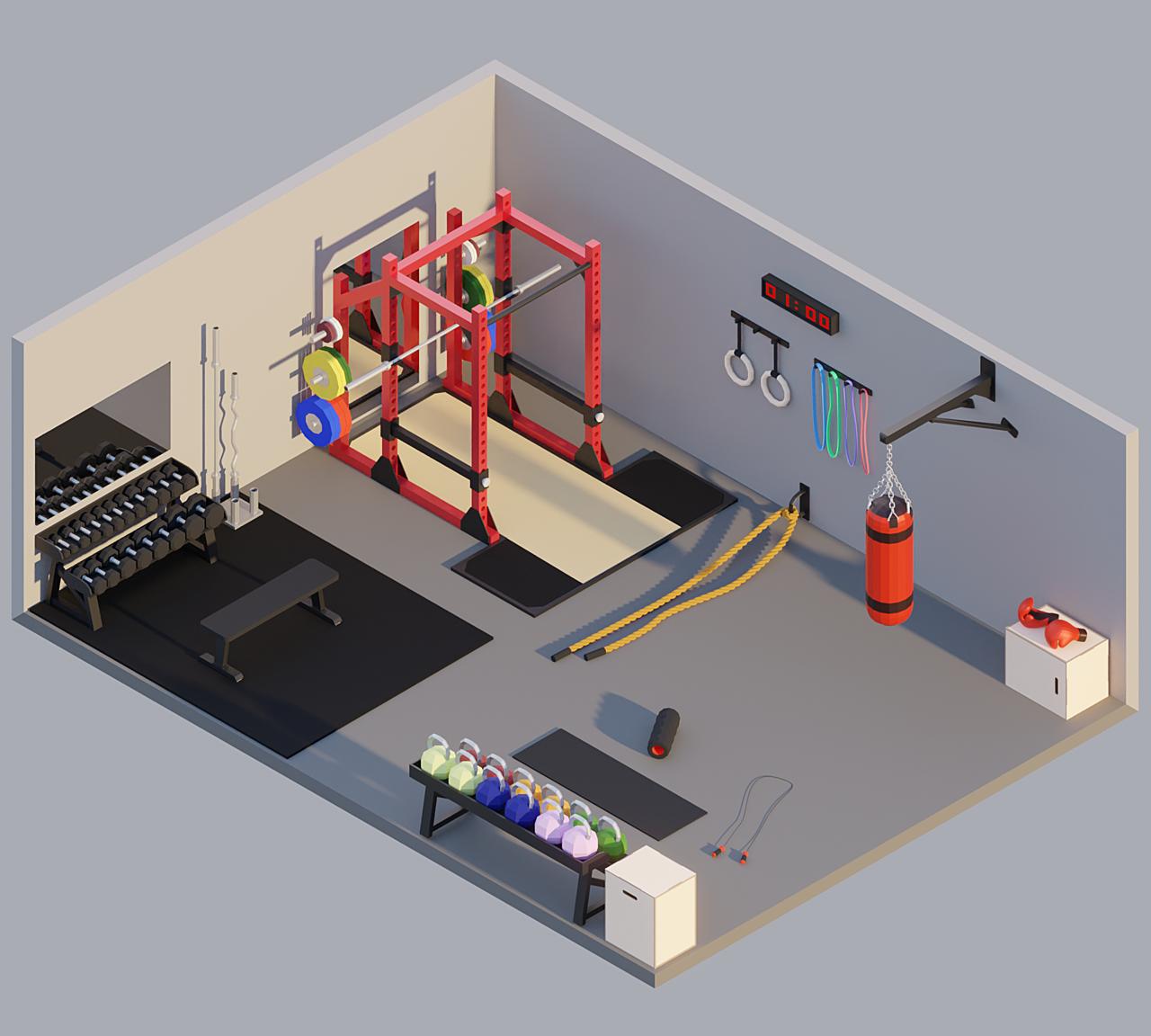 My ideal garage gym