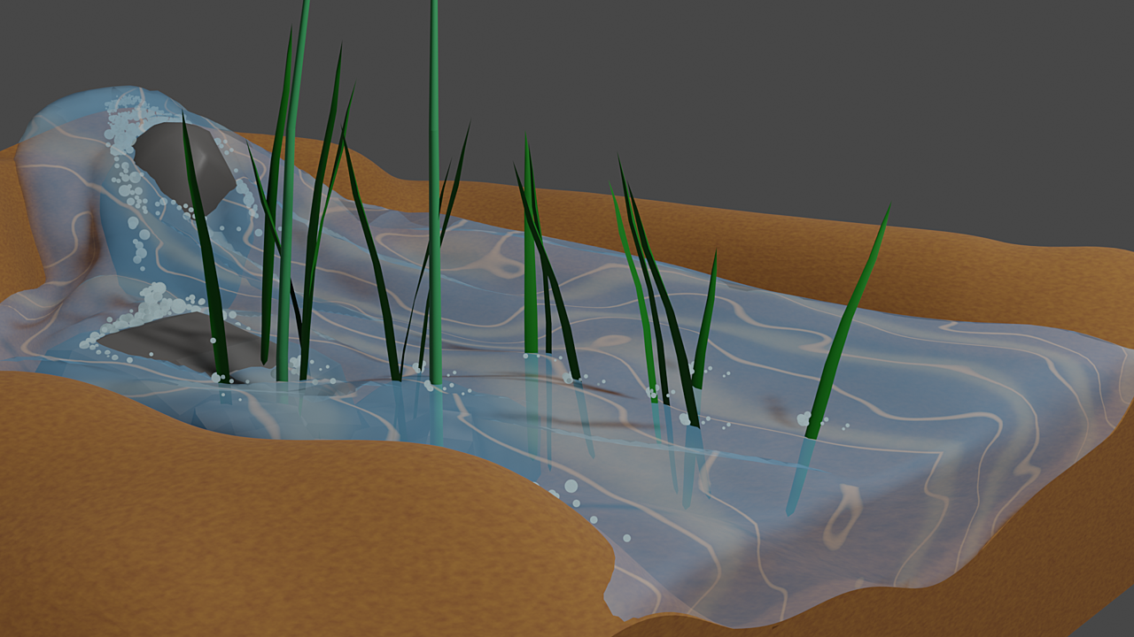 Stylized River Shader