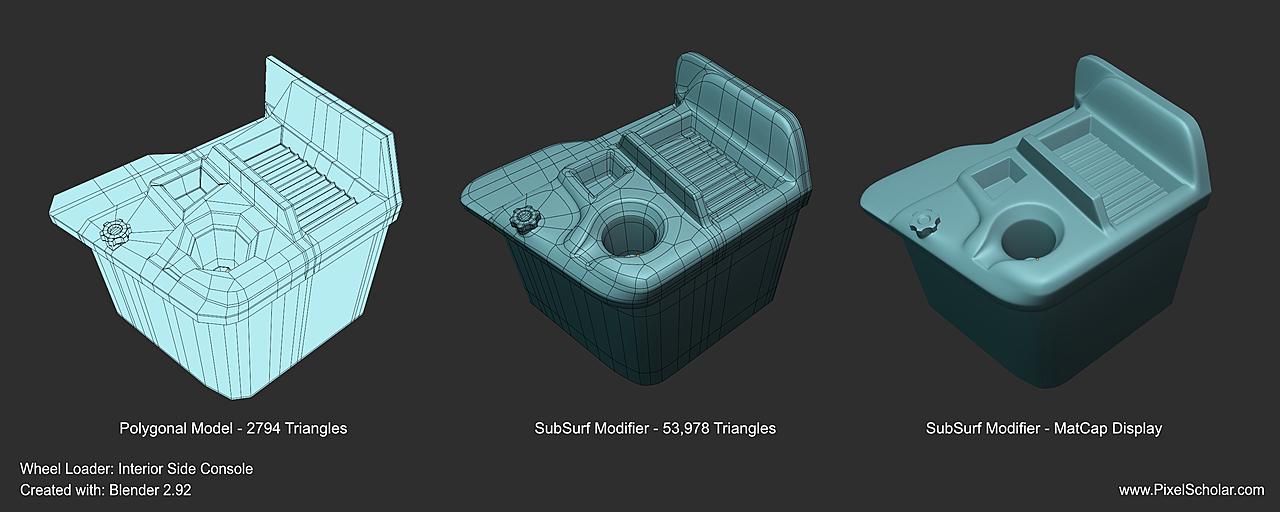 John Deere Wheel Loader: Interior Console Detail